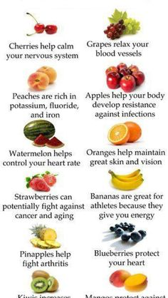 The power of fruit #healthy ✪✪✪