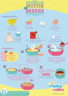 Receita: Muffin de Banana com Chocolate