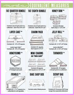 Need some information on Moda and other manufacturer pre-cut types? What's a Fat Quarter Bundle? What's a Charm Pack? Find out great project ideas and more!