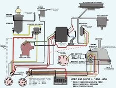 Wiring Diagram For Outboard Motor: Pinterestrh:pinterest.com,Design