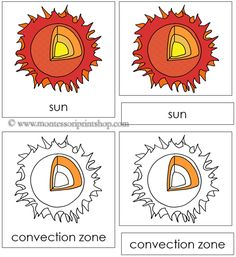 Sun Nomenclature Cards - 7 parts of the Sun in 3-Part Cards, includes black-line master.