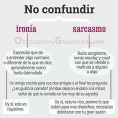 Spanish Grammar, Spanish Vocabulary, Spanish Words, Spanish Language Learning, Spanish Lessons, Teaching Spanish, Spanish Class, Writer Tips, New Words