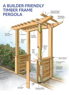 Pergola – This cedar structure combines the look of traditional joinery with contemporary lines, all built with simple techniques Fine Homebuilding Craftsman Plans Design HowtoBuildPergolas BuildThis - DIY Garten Landschaftsbau Diy Pergola, Diy Arbour, Backyard Pergola, Backyard Landscaping, Modern Pergola, Grill Gazebo, Pergola Swing, Pergola Roof, Cheap Pergola