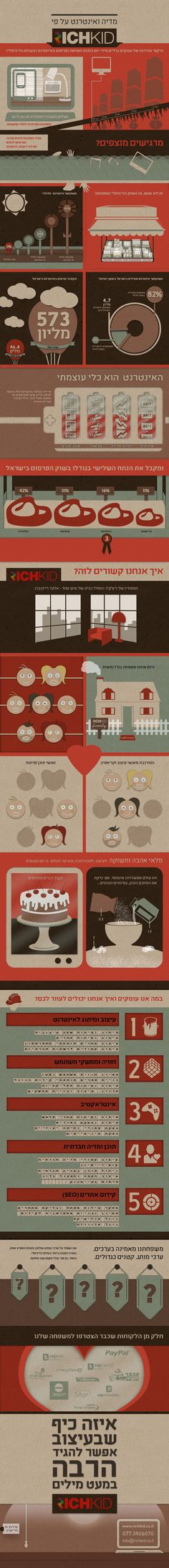 don't know this language, but love the graphic nature of this infographic