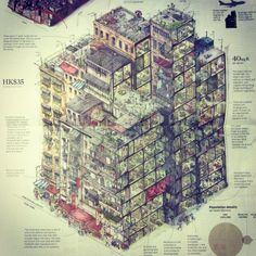 Kowloon City rendering (20 year anniversary of its demolition)- 3/16/13 South China Morning Post