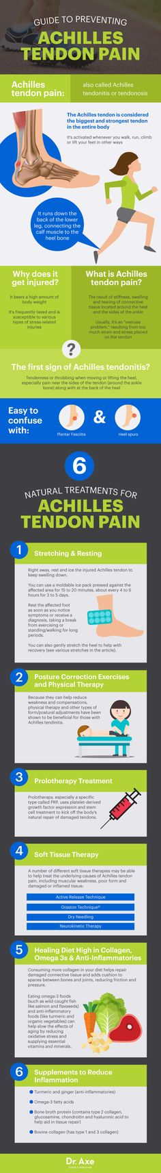 Achilles tendon pain  http://www.draxe.com #health #holistic #natural