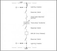 one line diagram symbols wiring diagram progresif