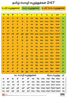 Ed language learning tamil Phonetisches Alphabet, Hindi Alphabet, Phonetic Alphabet, Alphabet Charts, Handwriting Worksheets For Kindergarten, Alphabet Writing Practice, 1st Grade Worksheets, Alphabet Worksheets, Sms Language