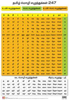 114profileimge3_tamil-BACK-CHARTS_large.jpg (1929×2795)