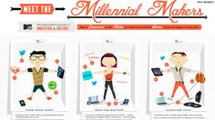 """""""Millennials: The new American dreamers"""".Millennials have the motivation and DNA to run wild with innovation, but they also have access to the tools, technologies and platforms to make a real difference. Los Millennials, Teacher Helper, Data Visualization, Life Skills, American, Funny Photos, Mtv, The Dreamers, Insight"""