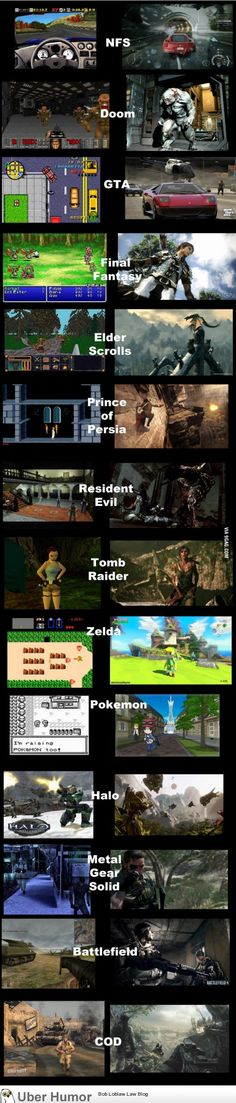 Then & Now Video Games