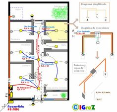 Conductores alimentadores generales. Residential Electrical, Home Electrical Wiring, Electrical Circuit Diagram, Electrical Symbols, Electrical Layout, Electrical Plan, Electrical Projects, Electrical Installation, Electronic Engineering