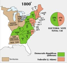 The United States Presidential Election Of 1800 Was The Quadrennial Presidential Election It Was Won By Thomas Jefferson And Was The First Presidential
