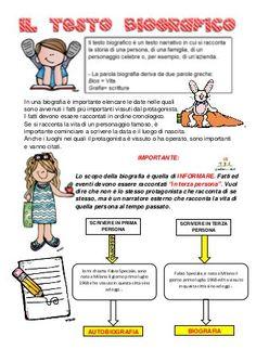 Il testo biografico - Unità didattica completa per la scuola primaria…