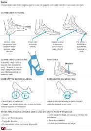 Resultado de imagem para regras do salto alto moda