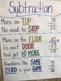 Subtraction tricks teaching math, teaching subtraction, teaching tips, maths tricks, math tips Elementary Education, Kids Education, Primary Education Degree, Texas Education, Education City, Special Education Math, Education System, 2nd Grade Math, Grade 2