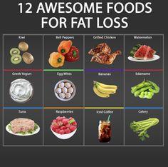 Edamame, Grilled Chicken, Greek Yogurt, Watermelon, Raspberry, Good Food, Healthy Eating, Eggs, Banana