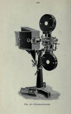 vintage scientific instruments - Google Search