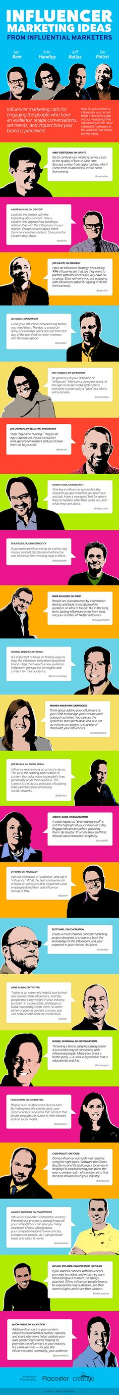 Influencer Marketing Ideas from Influential Marketers [Infographic]  #BuildRelationships #FindInfluencers