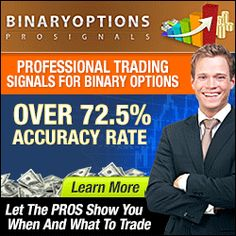 Binary.com or BetOnMarkets is among the top and highly performing online trading platforms that helped many people to take their businesses to the next level.