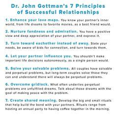 Dr. John Gottman's 7 principles of successful relationships.  Learn more: http://bit.ly/1epCQKU