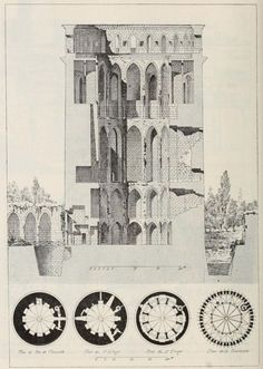 archimaps: Section and floorplans of the Château de Coucy, France - castle in the commune of Coucy-le-Château-Auffrique, in the département of Aisne, built in the century and renovated by Viollet-le-Duc in the Classic Architecture, Gothic Architecture, Historical Architecture, Ancient Architecture, Architecture Plan, Chinese Architecture, Architecture Graphics, Architecture Drawings, Architectural Section