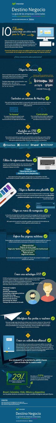 10 claves para crear una página web para empresas #infografia #infographic #marketing