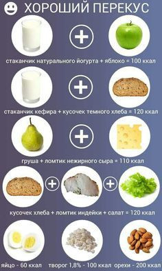 Здоровый перекус