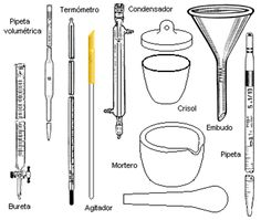 Equipo básico laboratorio Chemistry Drawing, Chemistry Labs, Science Biology, Science Fair, Chemistry Lab Equipment, Studying Funny, Ancient Alphabets, Chemical Engineering, Anatomy And Physiology
