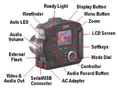 Pix For > Digital Camera Labeled Parts