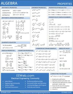 Four pages of ea… Algebra Tool Kit Reference Sheet – Free Printable Cheat Sheets. Four pages of easy-to-memorize algebra formulas. Math Reference Sheet, Math Cheat Sheet, Cheat Sheets, Algebra Help, Math Help, Algebra 1, Math College, Math Sheets, Math Formulas