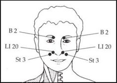 pressure points for cold and sinus relief crunchy-tips-experiments