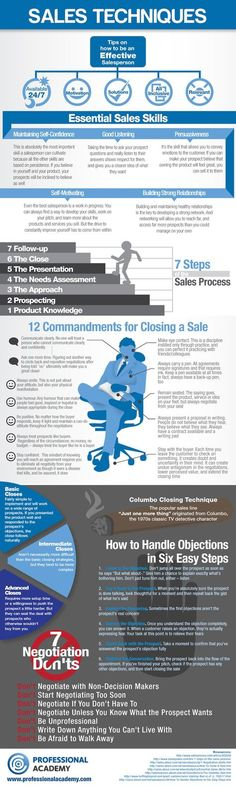 The 12 Commandments of Closing a Sale [Infographic]