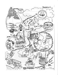 Bible Doodle Study Guide for Revelation 14- The Lamb and the 144,000, the Flying Angels' Warnings, and the Harvest of the Earth by BibleDoodles on Etsy