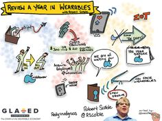 Reviewing A Year In Wearables with Robert Scoble