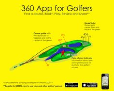 GREENi 360 golfer app. Find a course, book a round, play your game, review after round and share.