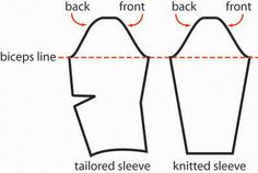 Thinking beyond the pattern - Ravellings on the knitted sleeve Part II - Creating a set-in sleeve for a sleeveless body