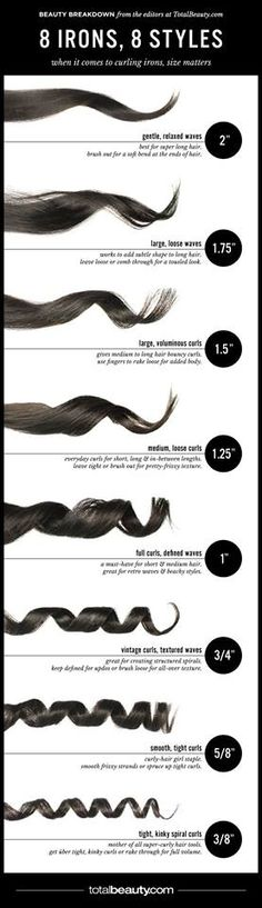 Did you know that the size of the curling iron is what matters to achieve different types of waves and curls!