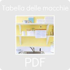 PDF: la tabella delle macchie
