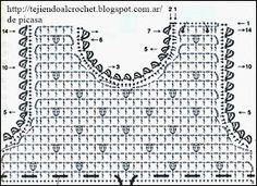 Resultado de imagen para patrones de canesu a crochet [] # # # # # # # # This Pin was discovered by Ayş Notte Rosa filet crochet top p Discover thousands of images about Cute Crochet Bodice Pillowcase ipinimgcom be 82 99 Crochet Yoke, Crochet Vest Pattern, Crochet Lace Dress, Filet Crochet, Crochet Stitches, Crochet Patterns, Top Pattern, Easy Crochet, Baby Girl Crochet
