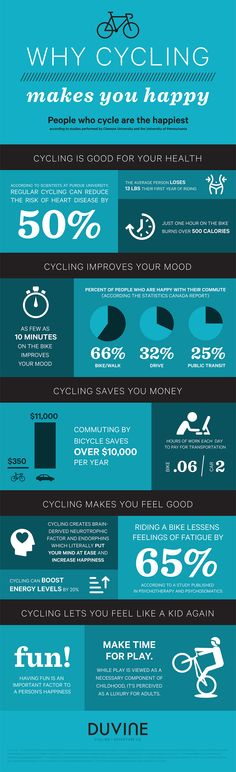 6fd91fcb0  BIKE INFOGRAPHIC  Why Cycling Makes You Happy