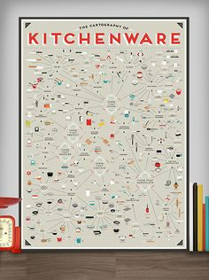 Love this Cartography of Kitchenware from Pop Chart Lab