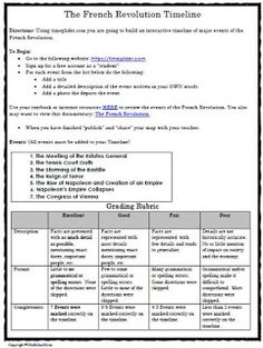 The French Revolution Interative Timeline - FREE! The French Revolution Interative Timeline I just created this FREE resource and recently had - French Revolution History, French History, 8th Grade History, History Class, Social Studies Classroom, Classroom Freebies, Summer School, High School, Timeline Project