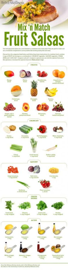 Fruit Salsas recipe infographic