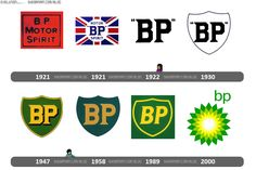 """Eh, ok. Older versions of British Petroleum's logo were """"in quotes"""" See for yourself."""