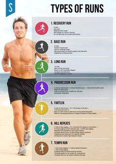 Yoga for Better Behavior Half marathon training plan