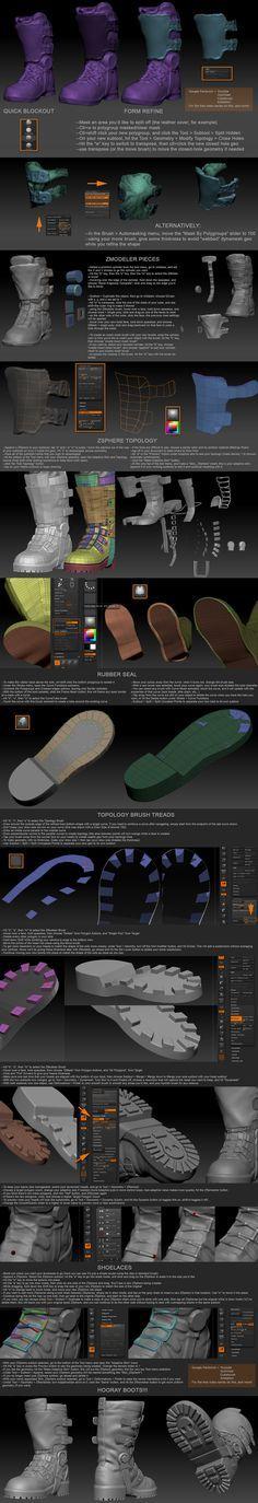 ArtStation - Boot ZBrush Tutorial, Michael Pavlovich