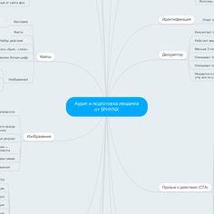 Аудит и подготовка лендинга от SPHYNX Website Analysis, Wireframe, Sphynx, Seo, Promotion, Web Design, Design Web, Sphynx Cat, Website Designs