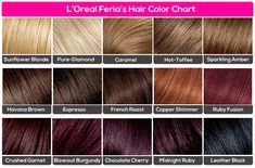 l'oreal feria's hair color chart
