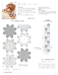 Diagram instructions for floral scarf